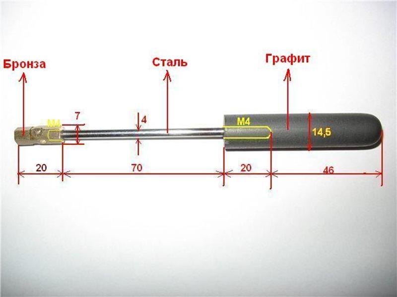 медная труба 42 мм цена