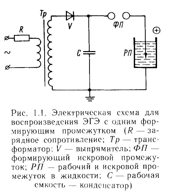 ЭГЭ Юткина, принципиальная схема