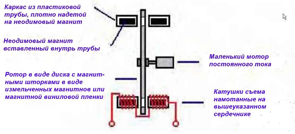 Кв передатчик на микросхеме схема.